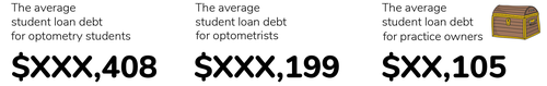 2019 OD report optometry student loan debt