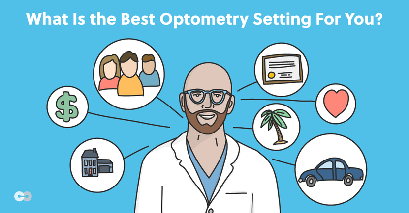 What's the best optometry setting for you