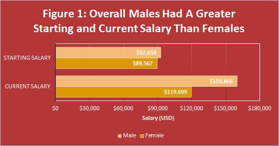 Wage_Gap_Figure_1.png