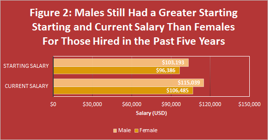 Wage_Gap_Figure_2.png