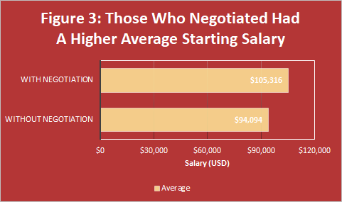Wage_Gap_Figure_3.png