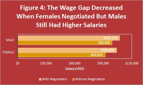 Wage_Gap_Figure_4.png