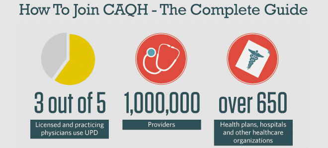 How To Register for CAQH as an Optometrist