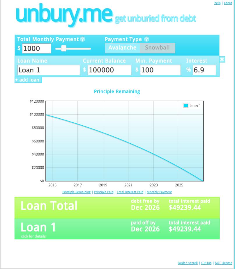 Auto loan calculator total amount paid 13