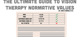 Ultimate Guide To Vision Therapy Normative Values