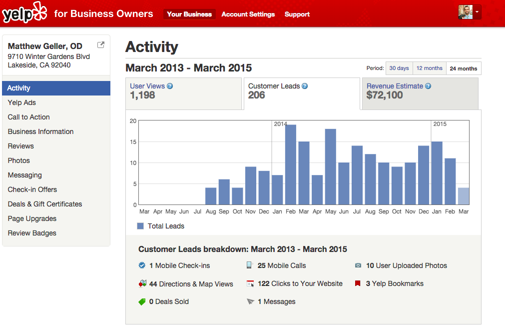 Yelp Page Analytics