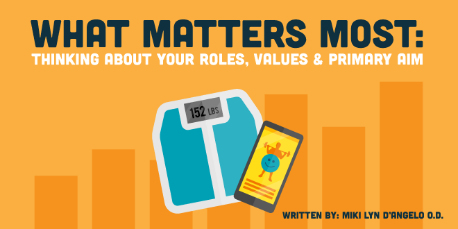 What Matters Most: Thinking About Your Roles, Values & Primary Aim