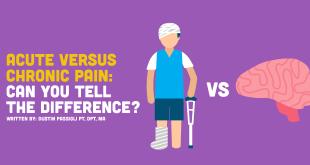 acute versus chronic pain