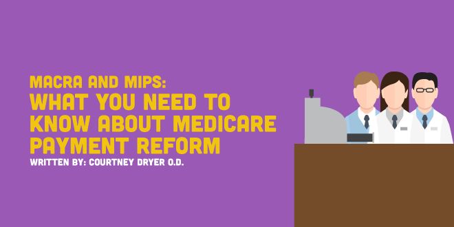 MACRA and MIPS: What You Need to Know About Medicare Payment Reform