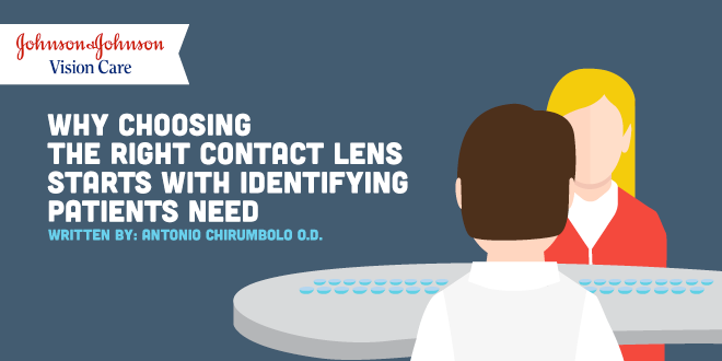 Why Choosing The Right Contact Lens Starts With Identifying Patient Need – Part I