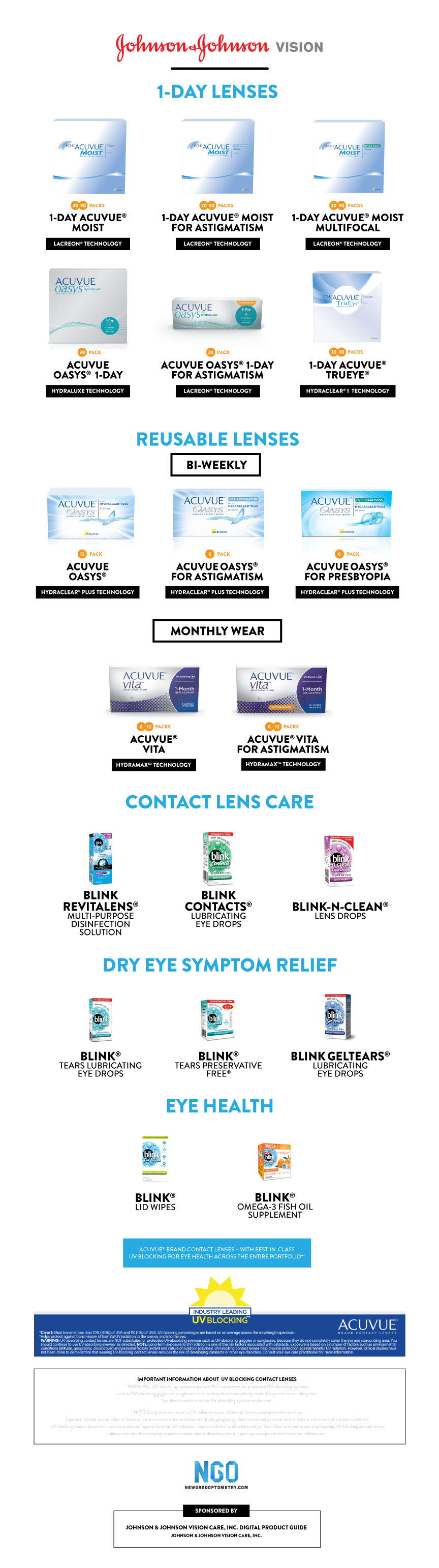 contact lens options and consumer eye health