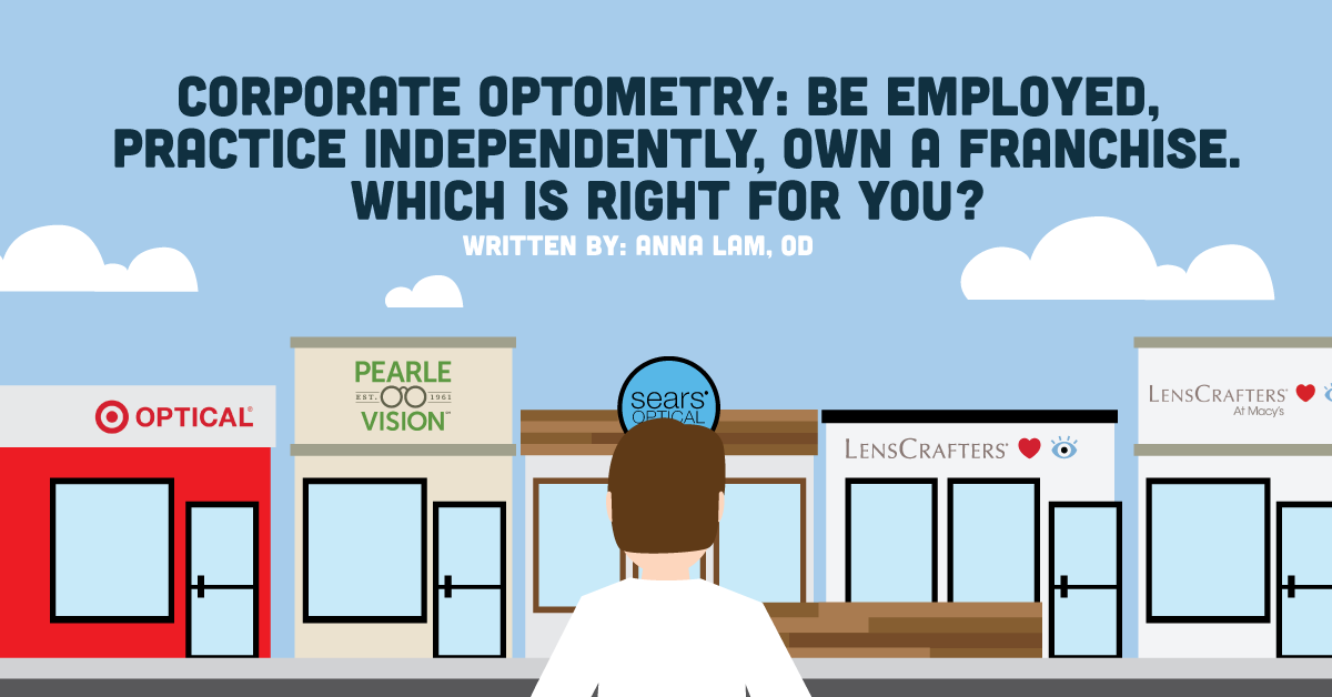 optometry is a unique profession in that it offers a wide variety of modalities in which to work there are options in academia hospital settings