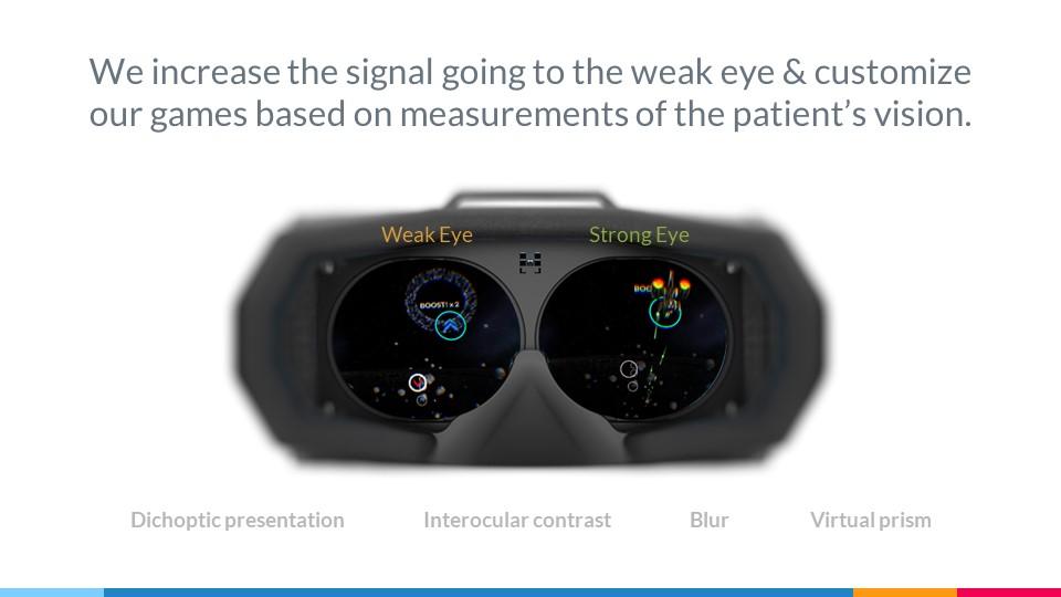 Vivid vision therapy VR