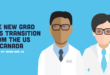 optometry in Canada and new grad's transition from US to Canada
