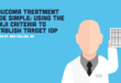 Glaucoma Treatment Made Simple: Using the Damji Criteria To Establish Target IOP
