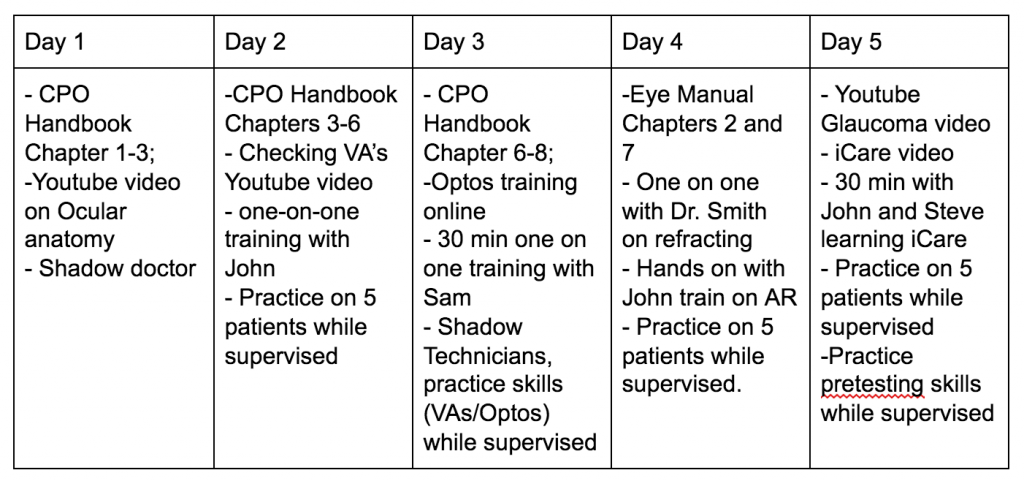 Onboarding new healthcare employees calendar